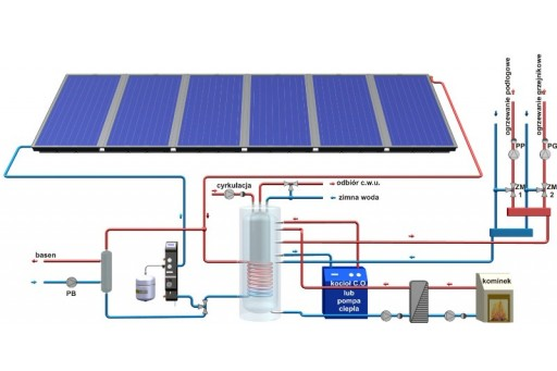 Zestaw solarny do wspomagania c.o. HEWALEX 4 TLPAm-INTEGRA400