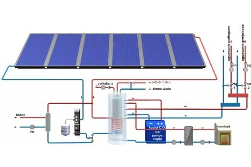 Zestaw solarny do wspomagania c.o. HEWALEX 6 KSR10-INTEGRA500