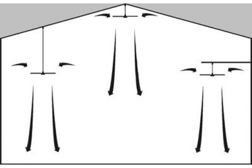 Wentylator przemysłowy sufitowy biały - destryfikator (03.210)