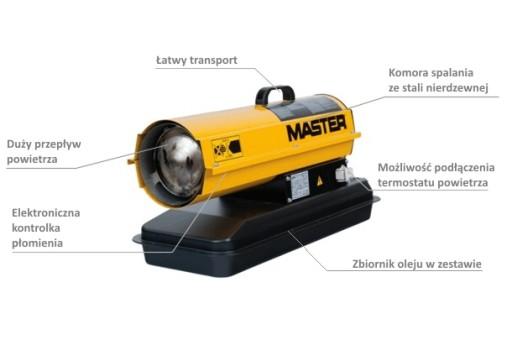 Nagrzewnica olejowa bez odprowadzania spalin Master B 35 CED - 10 kW