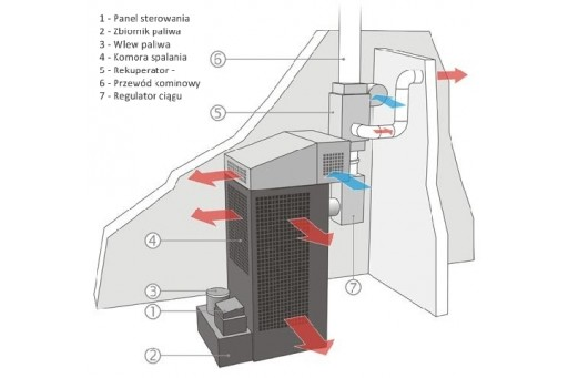 Piec multiolejowy manualny HITON HP 115 - 22 kW