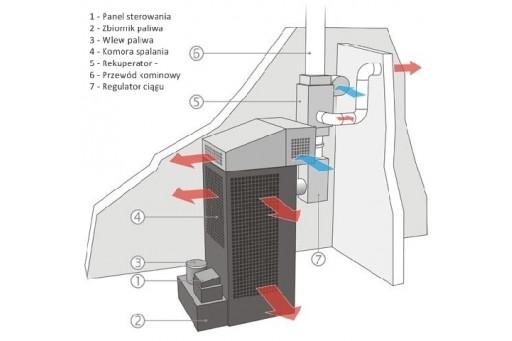 Piec multiolejowy manualny HITON HP 145R - 42 kW