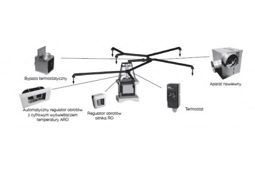 Bypass termostatyczny z filtrem i zaworem zwrotnym BAN3
