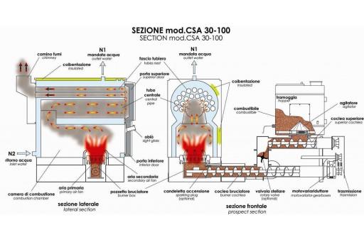 Kocioł na pellet (zrębki, ziarno, pestki) D`Alessandro CSA 45 kW