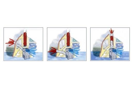 Klimatyzator przenośny Torell Skyled 28 H - 2,8/2,8 kW