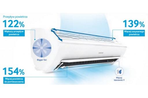 Klimatyzator ścienny SAMSUNG Premium AR09KSPDBWKNEU - 2,5/3,2 kW