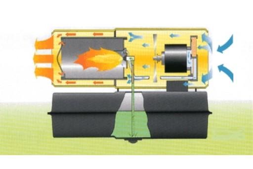 Nagrzewnica olejowa bez odprowadzania spalin Master B 35 CEL - 10 kW