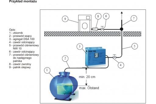 Agregat olejowy ciśnieniowy z zbiornikiem membranowym Eckerle DSA100