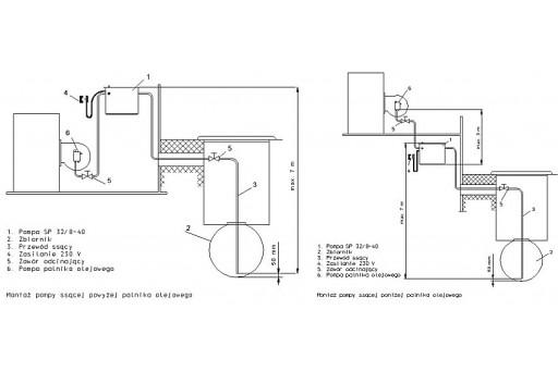 Agregat olejowy ssący Eckerle SP 32/02 80 E