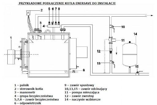 Kocioł C.O. z palnikiem olejowym THERMOSTAHL Enersave EN 50 - 58 kW