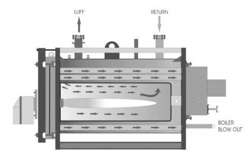 Kocioł C.O. z palnikiem olejowym THERMOSTAHL Enersave EN 200 -233 kW