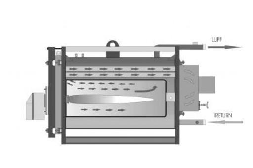 Kocioł C.O. z palnikiem gazowym THERMOSTAHL Enersave EN 100 - 116 kW