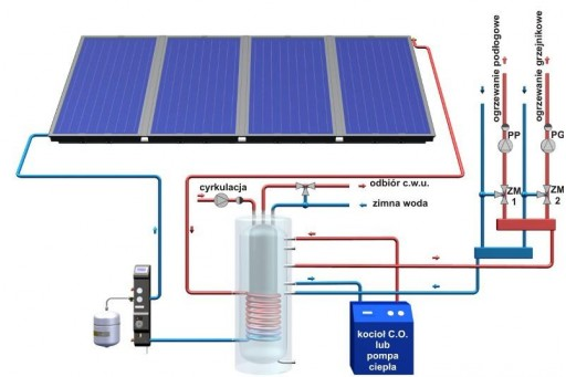 Zestaw solarny do wspomagania c.o. HEWALEX 8 TLPAC-INTEGRA 800