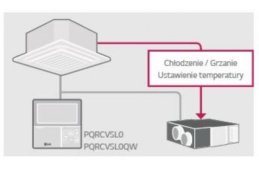 Rekuperator - centrala rekuperacyjna LG LZ-HO25GBA4