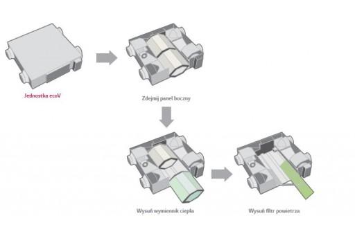 Rekuperator - centrala rekuperacyjna LG LZ-HO80GBA4