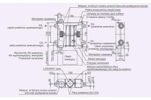 Rekuperator - centrala rekuperacyjna Mitsubishi Lossnay LGH-15RVX-E