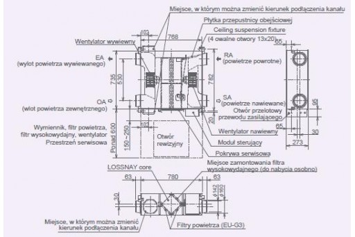 Rekuperator - centrala rekuperacyjna Mitsubishi Lossnay LGH-25RVX-E