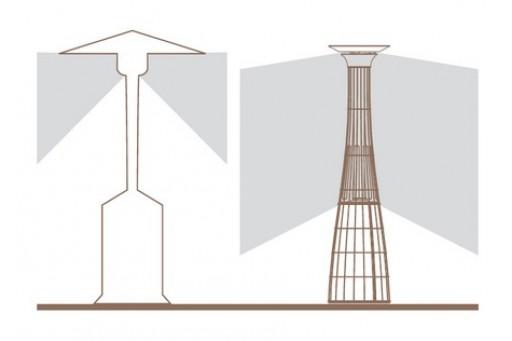 Promiennik ogrodowy (parasol) DOLCE VITA - ster. ręczne, inox 12 kW