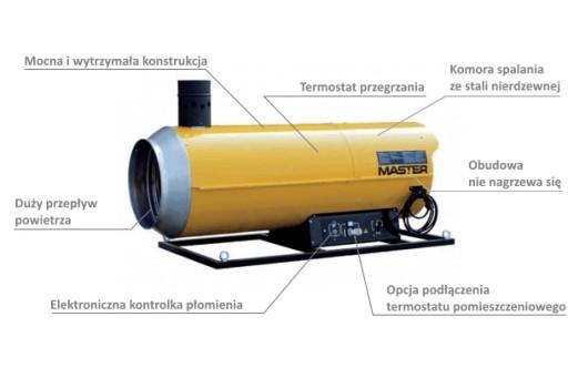 Nagrzewnica olejowa podwieszana z odpr. spalin Master BVS 290 E 81 kW