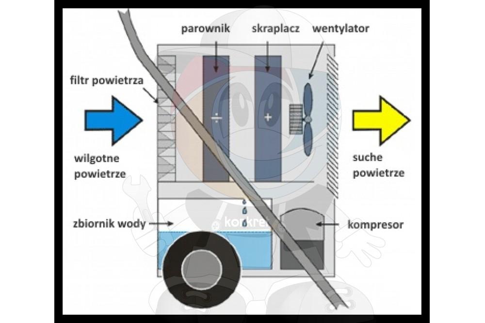 Osuszacz Powietrza Kompresora Osuszacz Powietrza Master