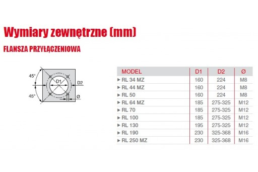 Palnik olejowy dwustopniowy na olej opałowy Riello RL 64 MZ TC 820kW