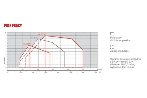 Palnik olejowy modulowany na olej opałowy Riello RL 50/M TC - 593 kW