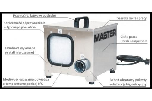 Osuszacz powietrza Master DHA 140