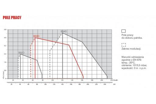 """Palnik gazowy dwustopniowy ze ścieżką 1"""" Riello BS3 D - 200 kW"""