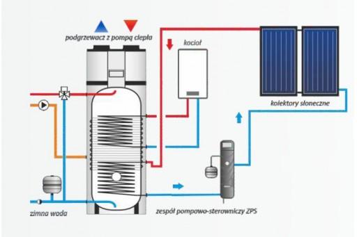HEWALEX PCWU 300SK 2,3kW Powietrzna pompa ciepła do cwu 2 węż 300L