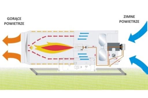 Nagrzewnica olejowa podwieszana bez odpr. spalin Master BS 230 65 kW