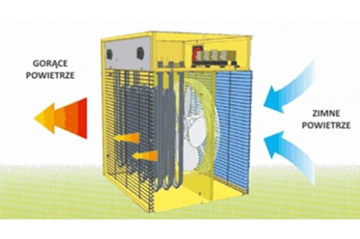Nagrzewnica elektryczna nadmuchowa Master B 5 EPB - 5 kW