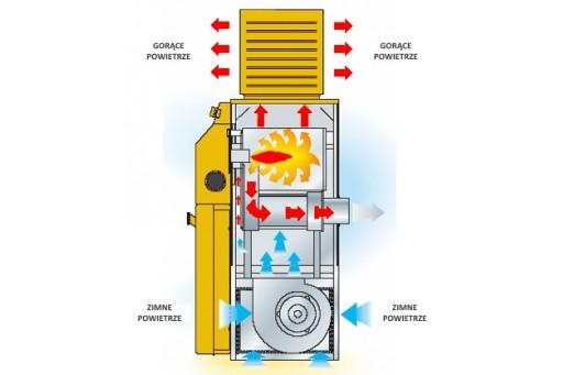 Nagrzewnica stacjonarna olejowa Master BF 105 - 104,6 kW