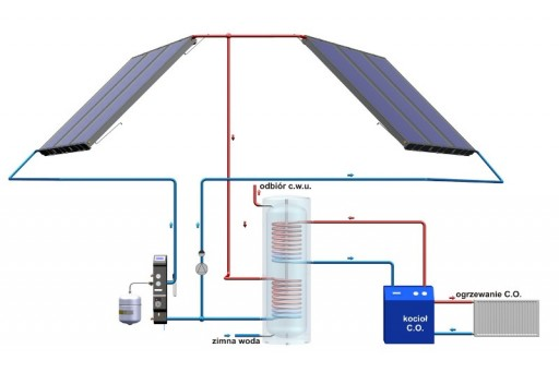 HEWALEX 2 TLPAm 200 Zestaw solarny dla 2-3-4 osób do c.w.u.