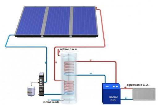 HEWALEX 2 TLP 250 Zestaw solarny dla 2-3-4 osób do c.w.u.