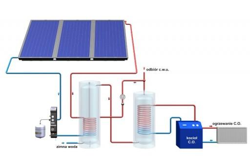 HEWALEX 3 TLPAm 300 Zestaw solarny dla 3-4-5 osób do c.w.u.